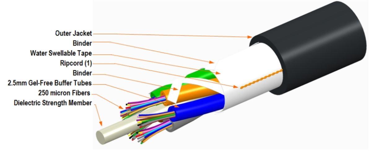 linea a fibra ottica btcl)